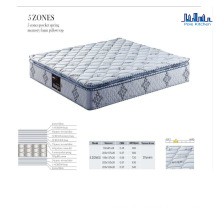 Pole Promotion Inflatable Home Mattress