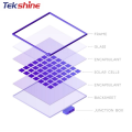 High quality new product mono poly 60 cells 305w 310w 315w Sollar panel