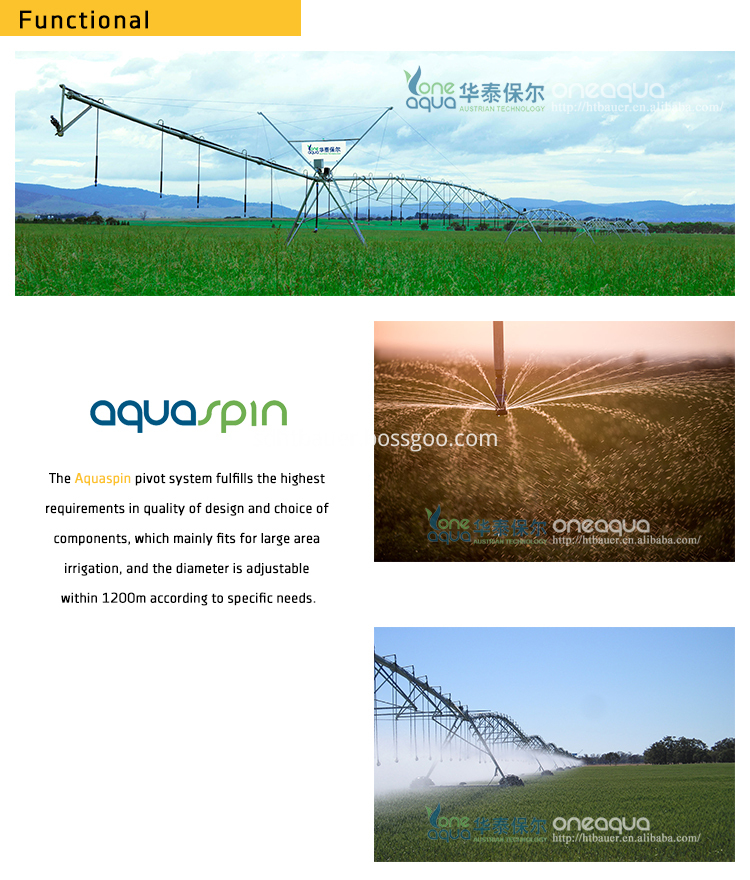 Functional-Aquaspin