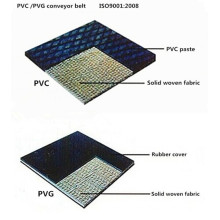 Solid Woven Flame Resistant Conveyor Belts (1000s)