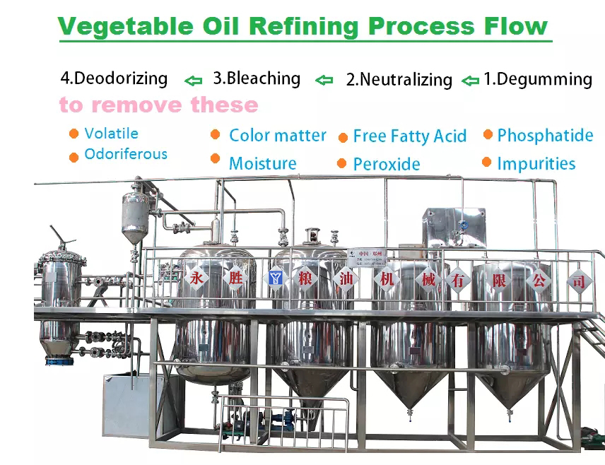 crude oil refining machinery