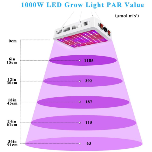 Neuer Upgrade 1000W LED Grow Light Doppelschalter