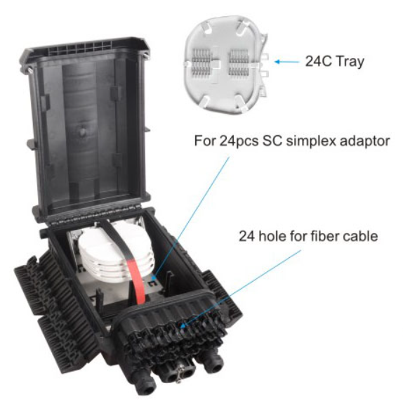 24core fiber termination box