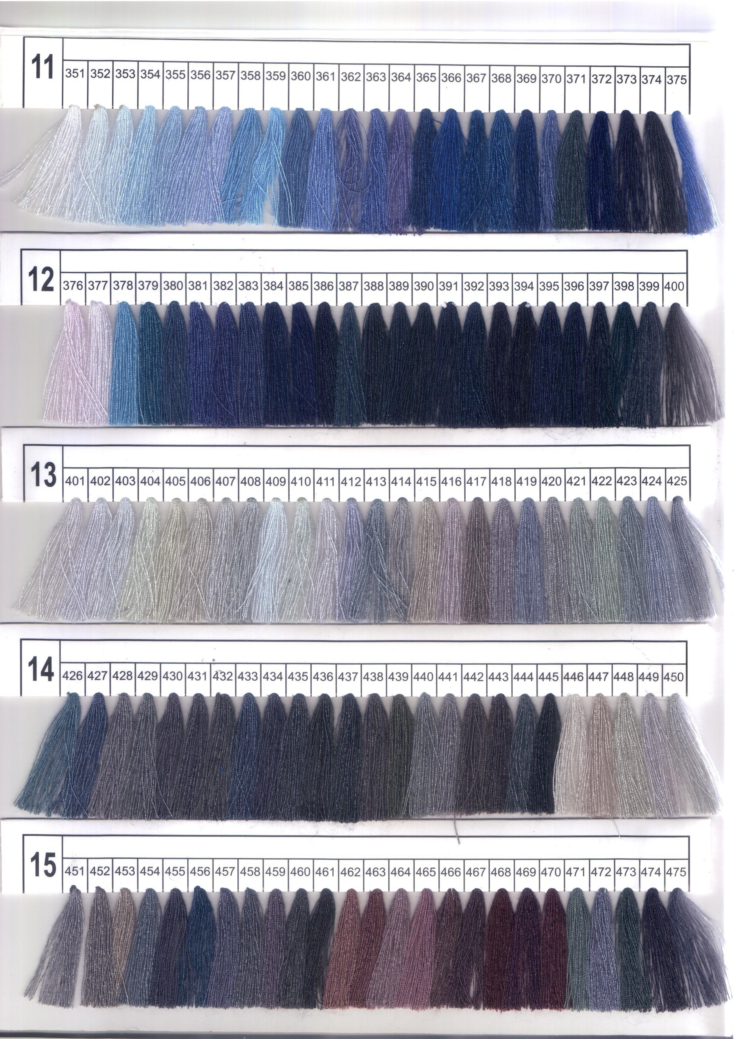 sewing materials sewing thread cone for knitting machine (3)