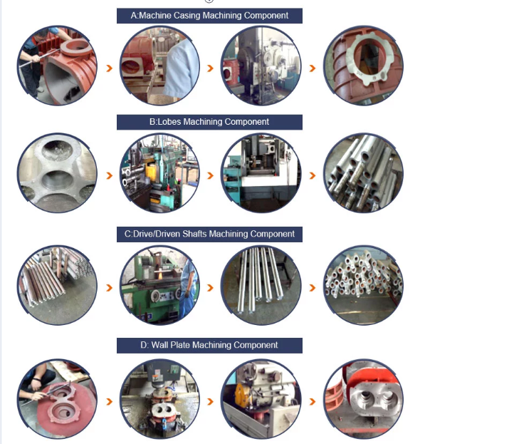 Industrial Roots Blower Production Process