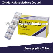 Comprimidos de Aminophylline