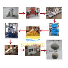 Papiers d'aluminium de rebut, séparateur de feuille de papier d'aluminium