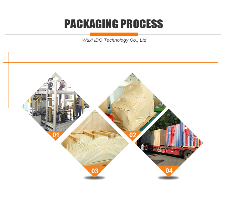 Packaging Process