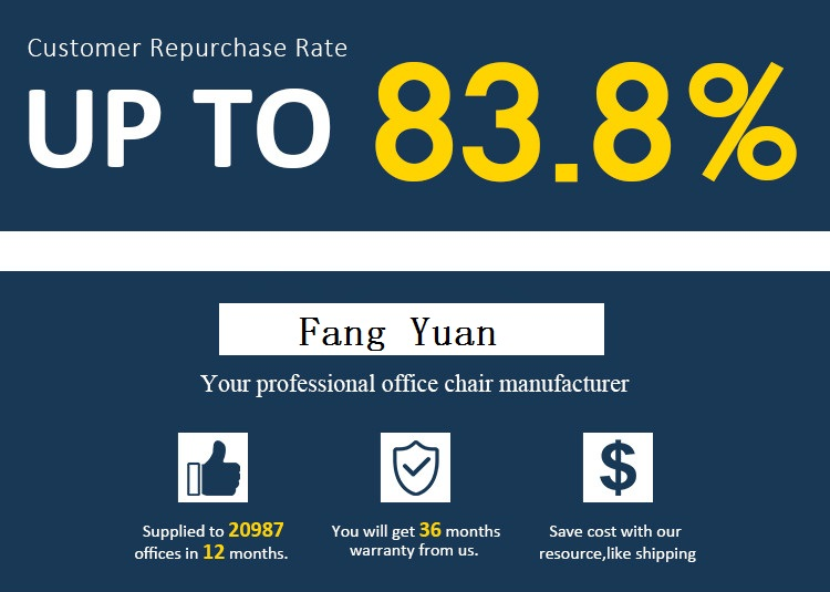 Customer Repurchase Rate