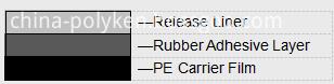 POLYKEN Polypropylene Coating Tape