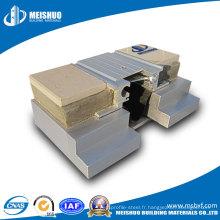 Couvercles d'expansion d'aluminium (plancher au sol)