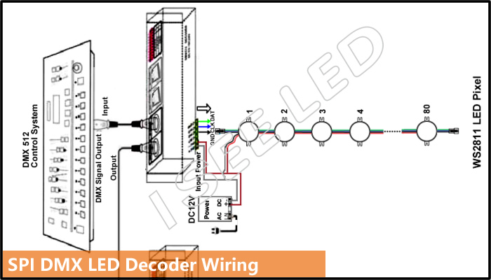 dmx lighting decoder diagrm