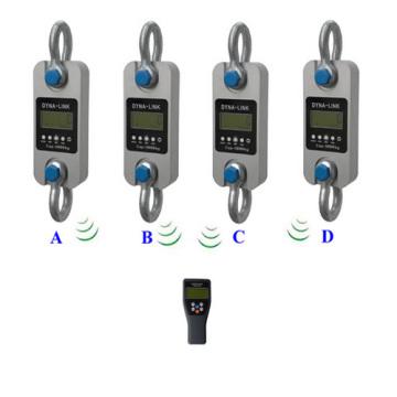 Elektronischer Dynamometer China