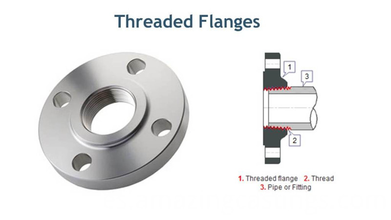 Threaded Flange drawing