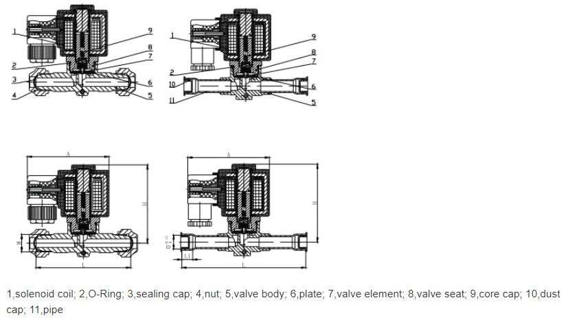 Diagram of MSV-1078/4 1/2'' ODF Refrigeration Electromagnetic Valve Spare parts