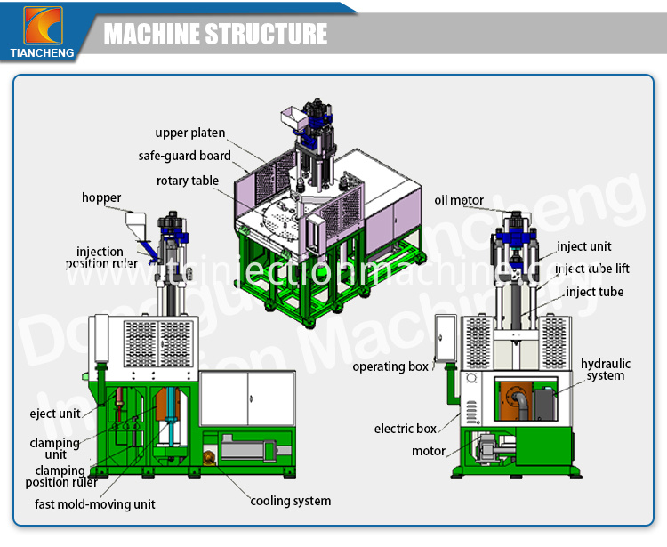 Rotary Table Injection Molding Machine Structure