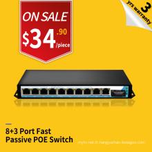 24v 8 ports Passive POE 100M Power Over Ethernet POE injecteur