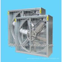 Ventilation et ventilateur de maison de volaille
