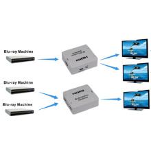 Comutador Bi-Direcional 3D 2X1 HDMI