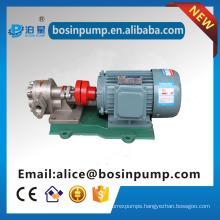 structure standard Oil Usage Rotary Gear Pumps/oil pump manufacturer