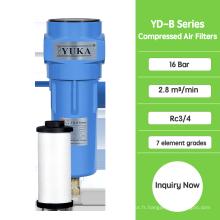 Filtres à air anti-poussière YD-B058 pour sécheur à adsorption