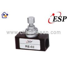 RE series flow pneumatic control valve