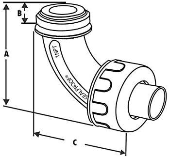 conduit fittings