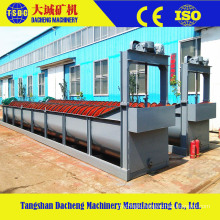 Iron Ore Production Line Screw Washer