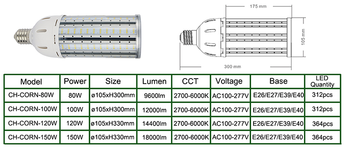 150w led cron light