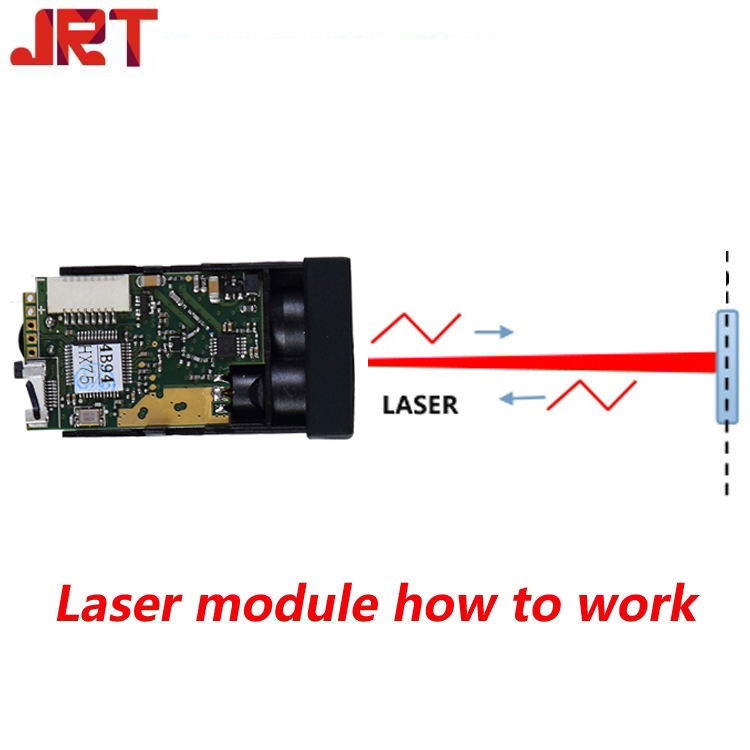 Laser module how to work