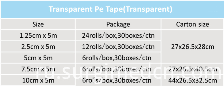 Medical Clear Porous Transparent Adhesive Tape Pack Size