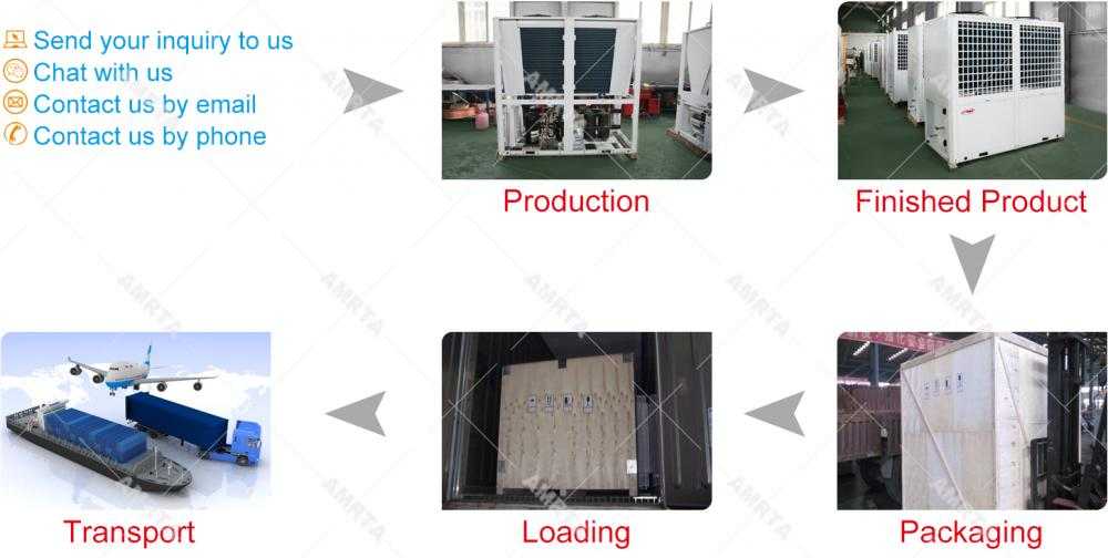 Ordering Process of Dairy Water Chiller