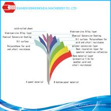 Thermal Insulation Nano Pet Aluminum Steel Sheet Coil PPGI\PPGL
