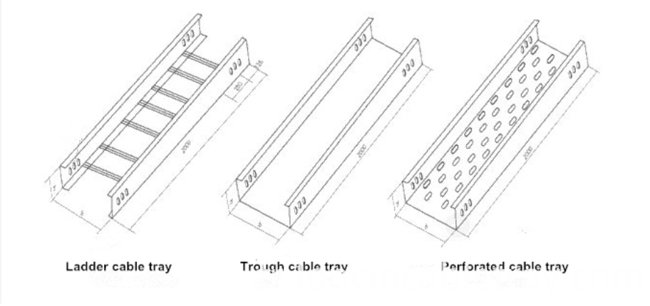 Cable Tray Classify