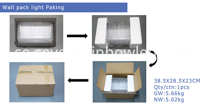 120W Wall Pack Led Light Packaging