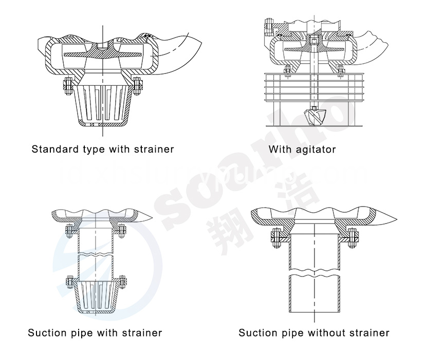 Long Shaft Sump Slurry Pump