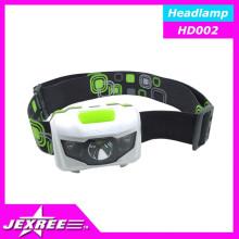 Jexree Waterproof Outdoor Camping led head lamp / headlamp / headlamp 800 lumens LED bike light