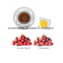 GU10 6W 110V Dimmable COB LED Proyector