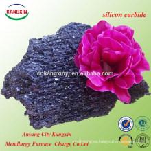 Precio de carburo de silicio