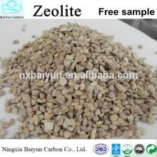 Granular natural zeolite price for water treatment