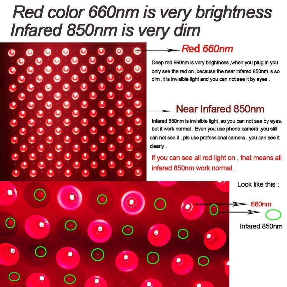 Infrared Led Therapy Panel