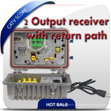 CATV 1550nm Récepteur fibre optique O-Agc 2 sorties Nœud optique