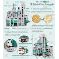 Satake moulin à riz machine prix philippines