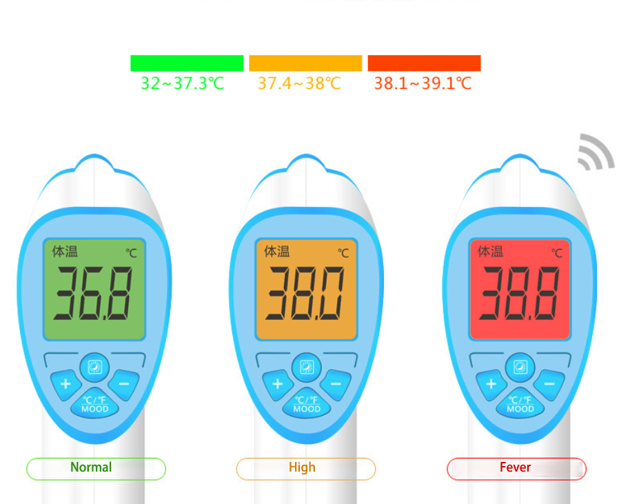 Non Contact Infrared Thermometer6