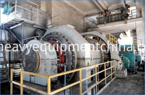 Gold Ball Mill Price