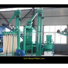 China CE aprobó la línea completa de producción de pellets de madera