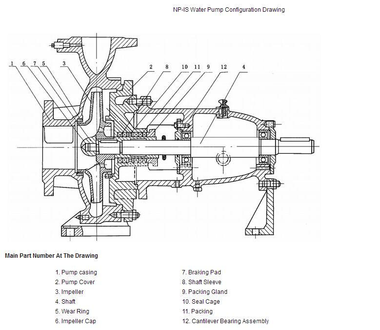 configuration drawing