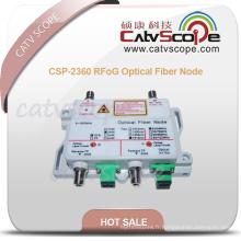 Csp-2360 Nœud de fibre optique amélioré Rfog