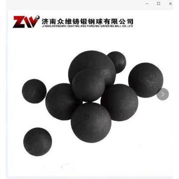 Кованые шарики с высокой эффективностью