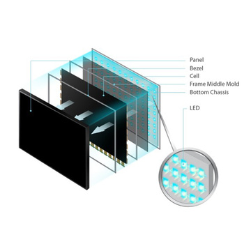Small-Pitch P1.923 Indoor SMD Led Video Wall